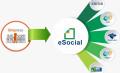 Certificado Digital para e-Social